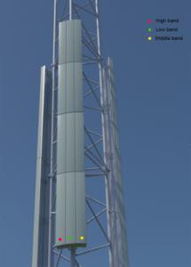 Ny antennlösning gör full täckning i glesbygd möjlig